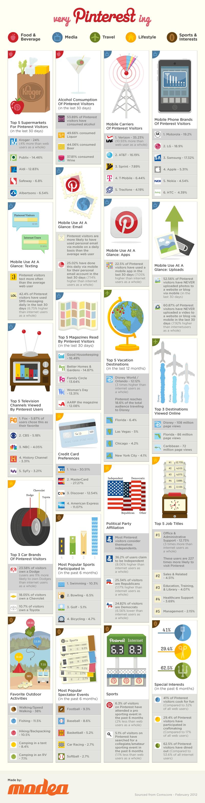 pinterest partdeux infographic 1