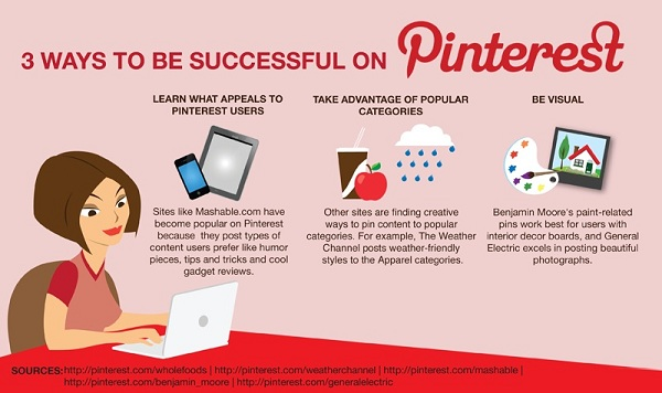 Infographic 10 Surprising Brands Killing It on Pinterest 1