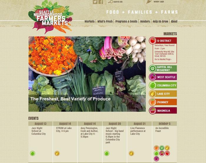 web design of Seattle Neighborhood Farmer Markets